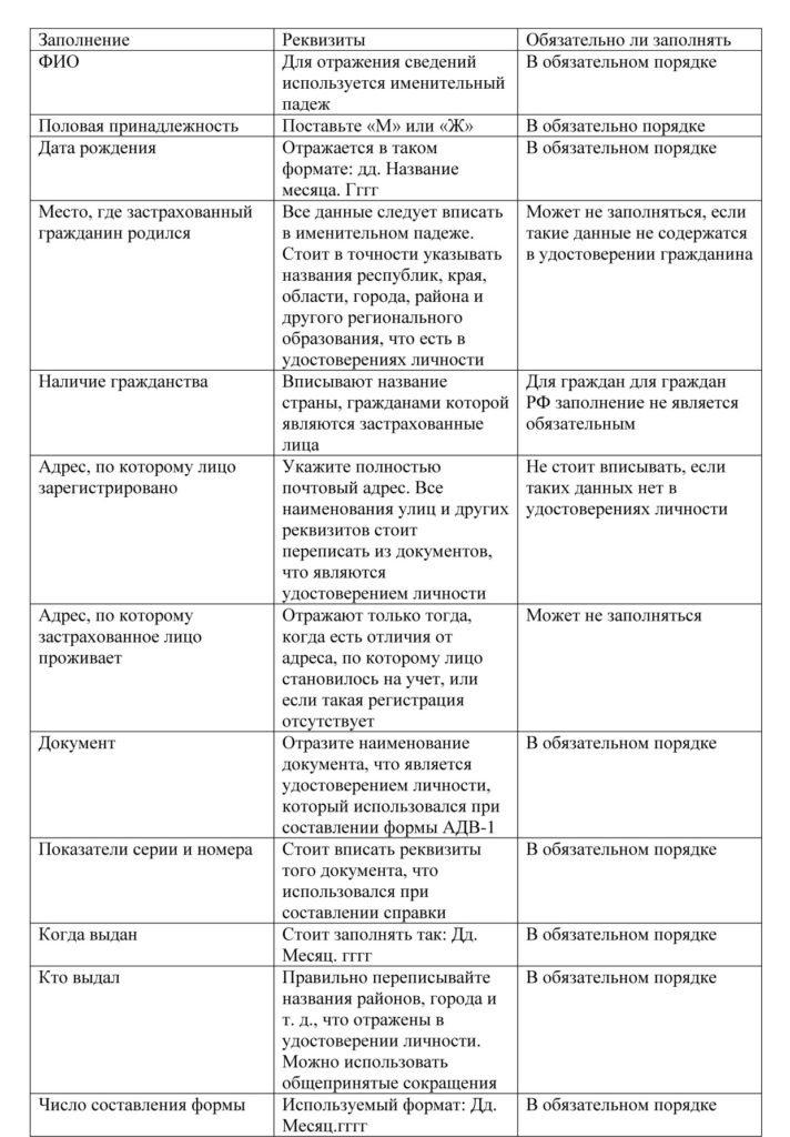 Как заполнять анкету формы АДВ-1